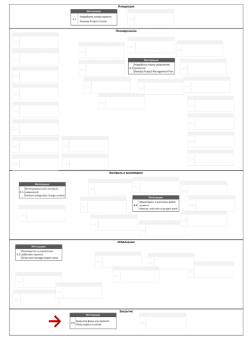 Developprojectplan