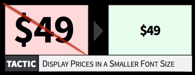 Стратегия ценообразования: как бороться за покупателя, повышая рентабельность бизнеса